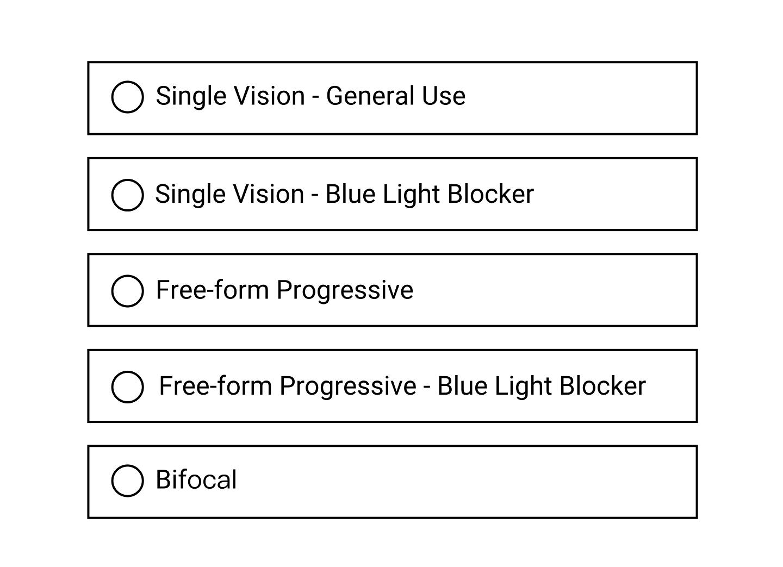 Choosing eyeglass lenses.